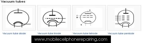 Circuit Symbol of Vacuum Tube - Vacuum tube diode, Vacuum tube triode, Vacuum tube tetrode, Vacuum tube pentode