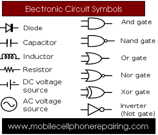 circuit symbol circuit schematic symbols of electronic components rh mobilecellphonerepairing com  schematic symbols for electronic components