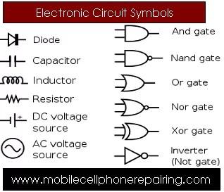 Electronic Circuit Diagram Symbols | Dc Wiring Diagram Symbols Wiring Diagrams