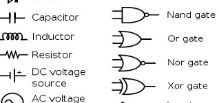 Circuit Symbols of Electronic Components