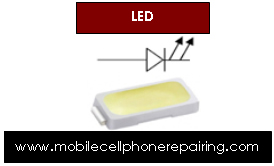 Mobile Phone LED