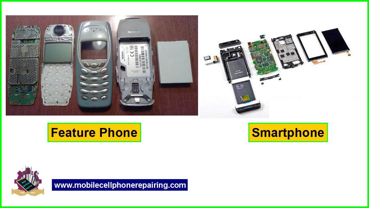 039fd607b596ec How to Open and Disassemble Mobile Phone | Cell Phone Repairing
