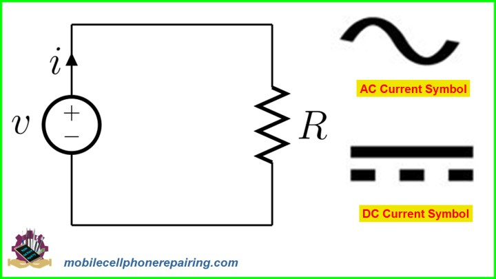 Types of Electric Current