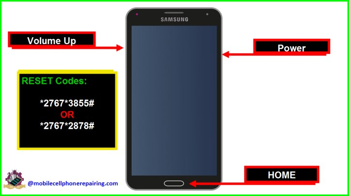 How to Reset Samsung Mobile Phone | Factory Reset Code Galaxy S