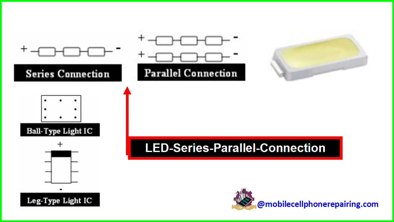 hight resolution of mobile phone light led problem and solution