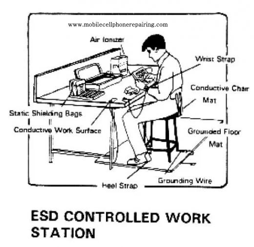 Electrical Safety Tips. Diagrams. Auto Fuse Box Diagram