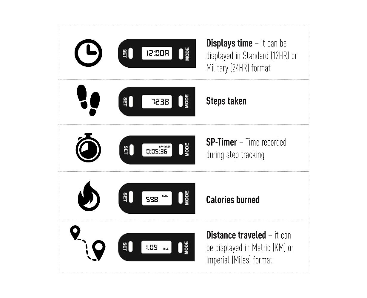 Jarv Active Track Step Tracker Fitness/Activity Band
