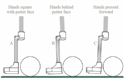 Ball Line Diagram, Ball, Free Engine Image For User Manual