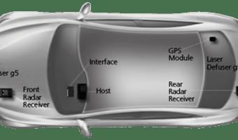 Advantages Of A Custom-Installed Radar Detector
