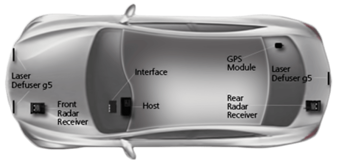 custom-installed radar detector