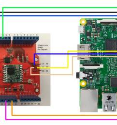 wiring dragino and raspberry pi [ 1374 x 912 Pixel ]