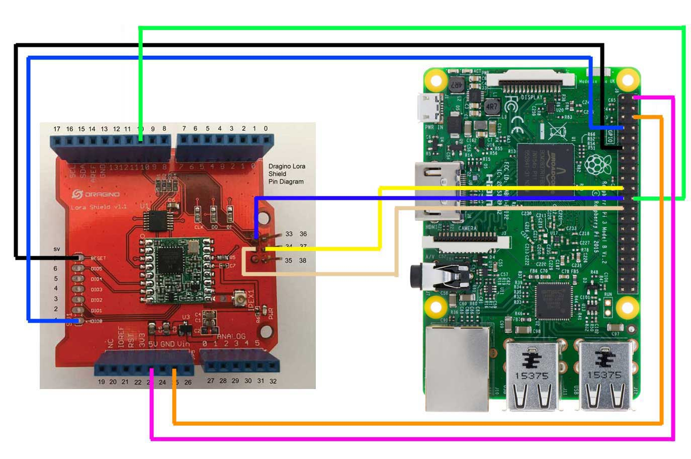 hight resolution of wiring dragino and raspberry pi