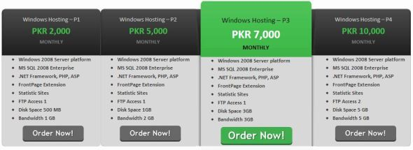 Windows Website Hosting PITB