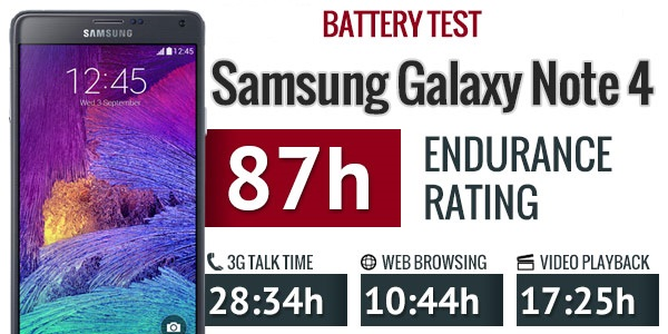 battery test note 4