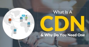 what-is-CDN