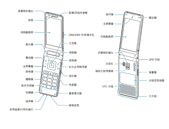 Samsung SM-G9298 user manual listed, hints imminent launch