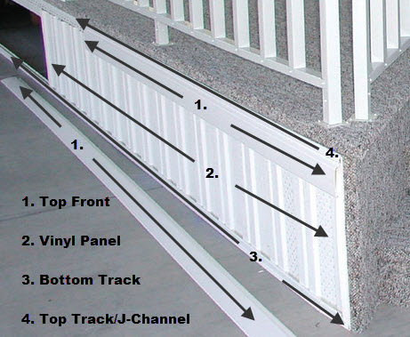 Mobile Home Skirting A Complete Guide To Mobile Home Skirting As