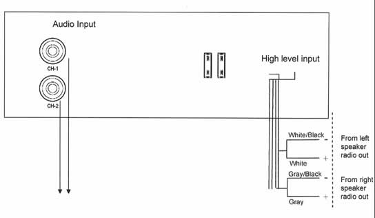 powered subwoofer wiring diagram wiring diagram home subwoofer wiring diagrams