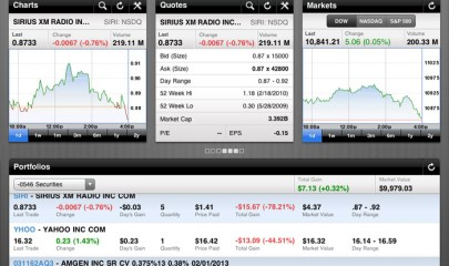 E*Trade Mobile Pro app screenshot for the Apple iPad