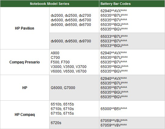 hp-laptop-recall-20100520-540