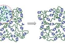 selfhealing-polymer