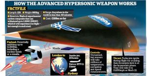hypersonic1 hypersonic