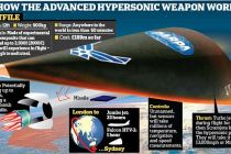 hypersonic