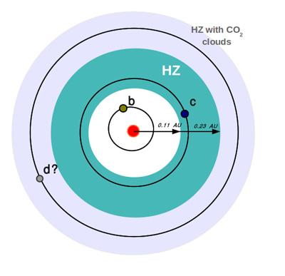 orbit-400