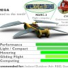 dragonfly-microuav-8 Dragonfly Robotic Insect UAV is Freaking Cool