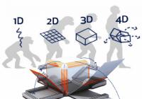 4D-Printing1-640x488