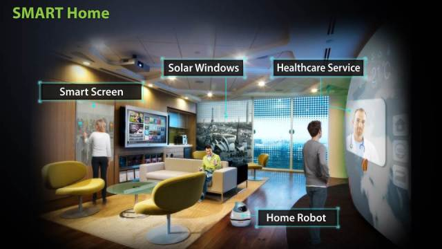 smart home of future