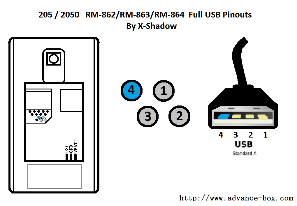 Nokia 205 And 2050 RM-862, RM-863, RM-864 USB Ways Pinout