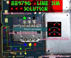 Blackberry 9790 Insert Sim Problem Hardware Solution