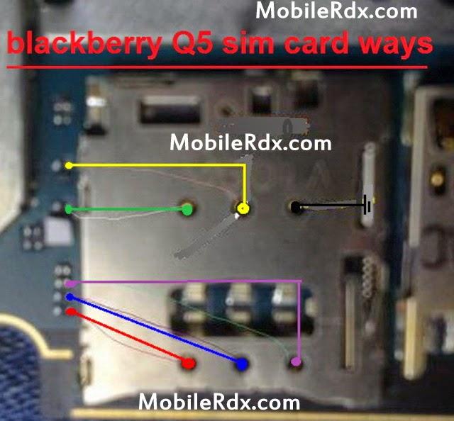 software to make er diagram 99 honda civic engine blackberry q5 sim card ways insert solution   mobilerdx