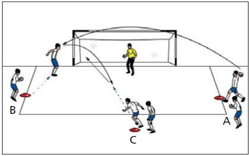 football jeu de tete formation