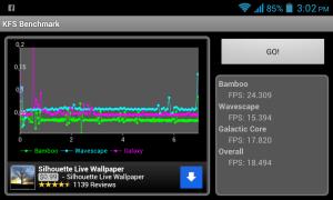 Cherry Mobile Titan TV KFS Benchmark Score