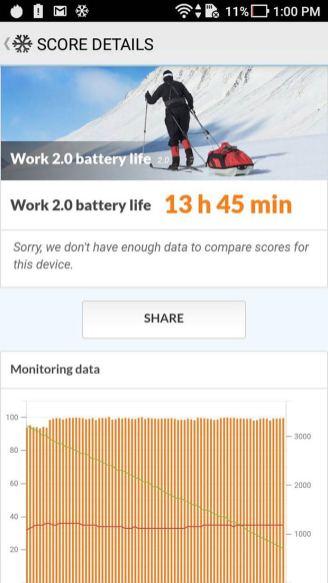 PCMark Battery Life