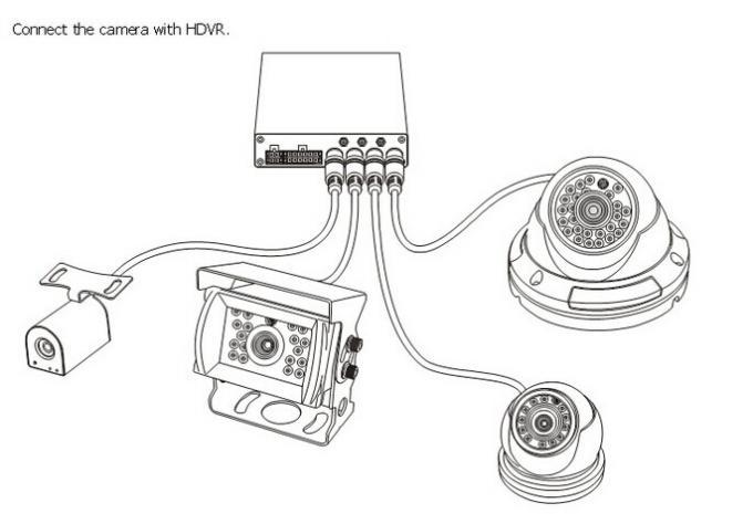 High resolution HD SD Card 1080P Car DVR 4Ch With GPS 3G