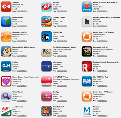 Apps updated for my iPhone & iPad in the past week: 47
