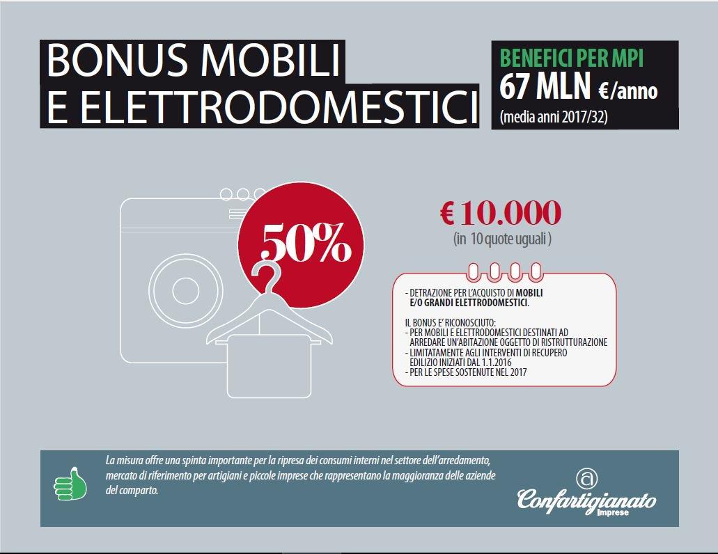 Mobili bozzano sas since 1963 - Bonus mobili 2017 finanziamento ...