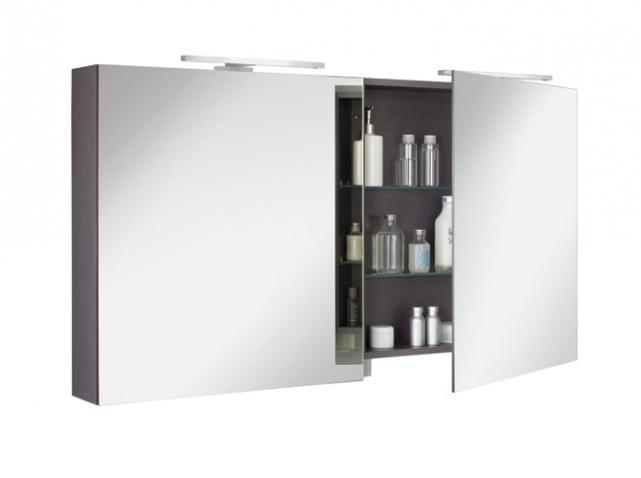 Armoire Salle De Bain Miroir Ikea Comparatif