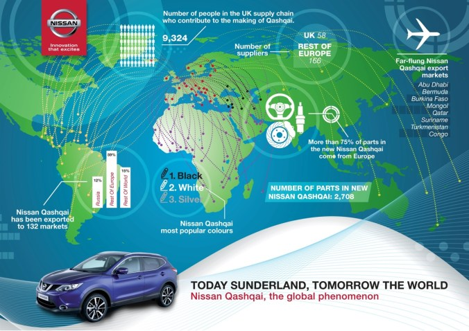 Nissan QASHQAI around the world