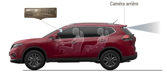 Rétroviseur intelligent Nissan