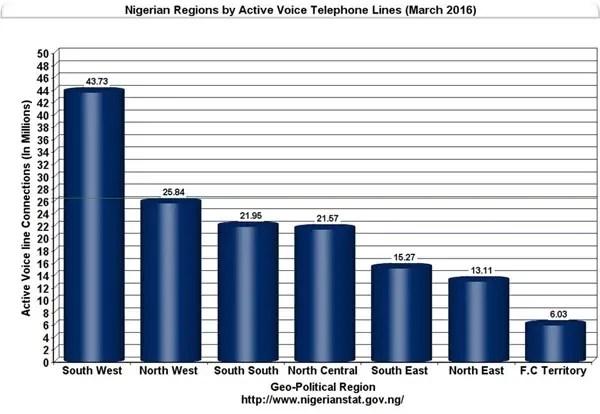 voice-line-report