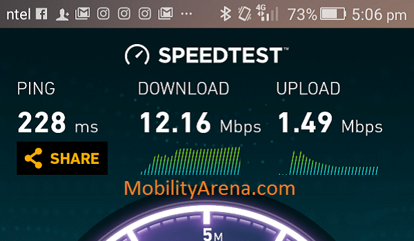 Ntel 4G speedtest 1