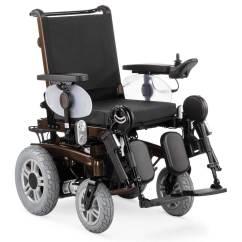 Power Chair For Sale Ergonomic Nhs Meyra Mc2 I Powerchair Electric Wheelchair Hire Or Ichair
