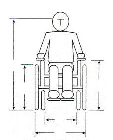 wheel chair dimensions transport chairs lightweight what to know before buying a wheelchair van mobilityworks drawing outlining key of users height
