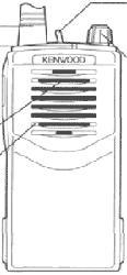 Инструкция по эксплуатации портативная радиостанция