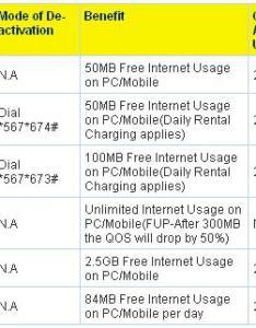 Promotional offer also idea cellular gprs packs hp  mobisaga rh