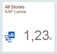 SAP Lumira All Stories Tile